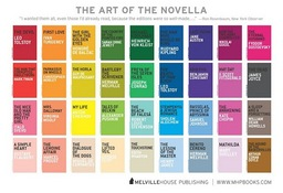 Art of the Novella Melville House Publishers