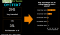 """New study says consumers want a """"Netflix for books"""""""