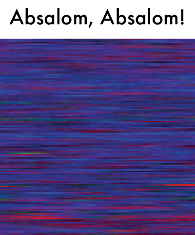 A heatmap of the punctuation in Absalom, Absalom