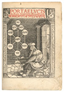"""A 1516 representation of the ten sephirot (""""emanations"""") of Kabbalah, from the Ritman collection. Via ritmanlibrary.com"""