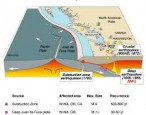 The Cascadia Subduction Zone disaster begins entering literature